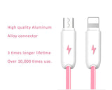Remax Dual Ports Lightning and Mini USB Port Cables for iPhone, iPad and Android Phones and Tablets, TPE + Copper wire for high performance and stability.