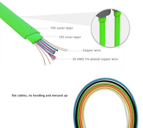 Rainbow Color Lightning USB Cable for iPhone 55C5S iPhone 66 – Iphone Usb Cable Wiring Diagram