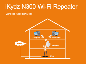 Customer Special - iKydz WIFI Range Extender - Specifically designed for iKydz, gives WIFI coverage to the whole house