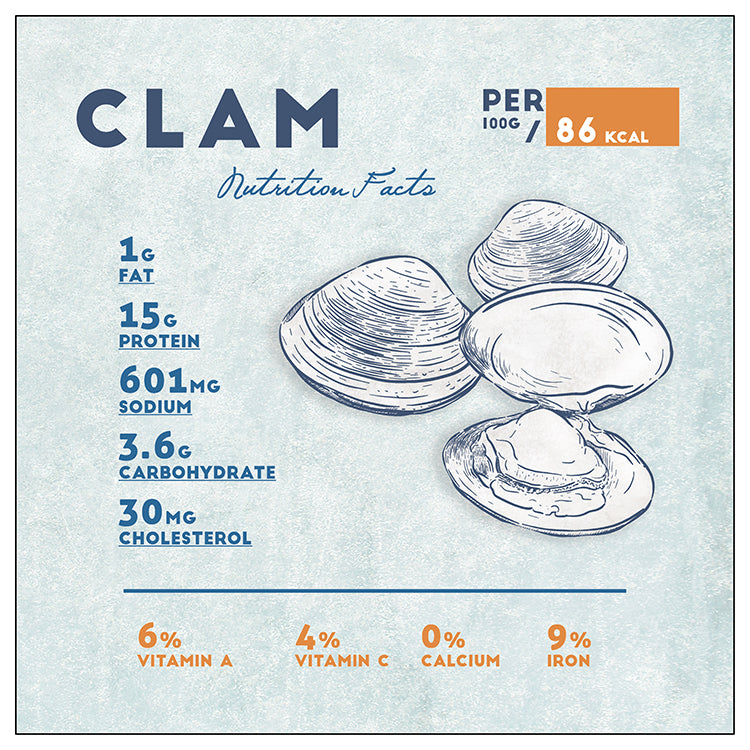 Clam Nutrition Facts, Giclee by Anon - FairField Art Publishing