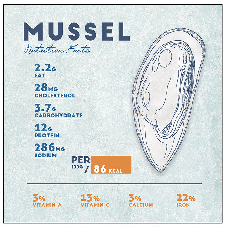 Mussel Nutrition Facts, Giclee