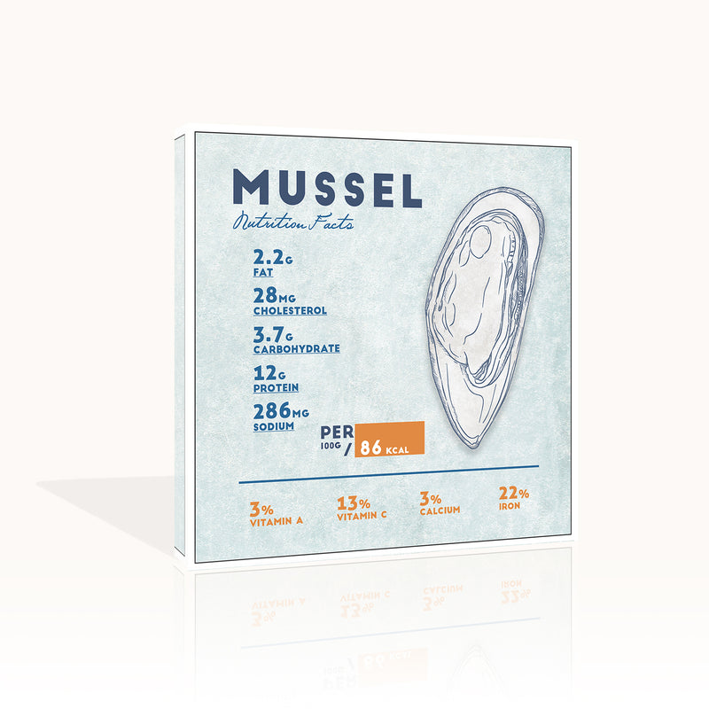 Mussel Nutrition Facts