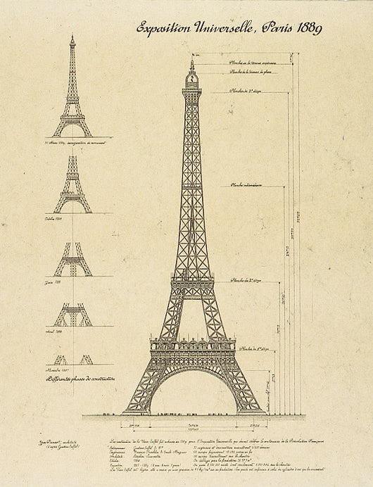Exposition Paris 1889 (Eiffel Tower) by Yves Poinsot - FairField Art Publishing