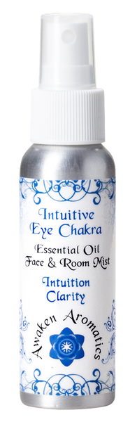 Intuitive Eye Spray