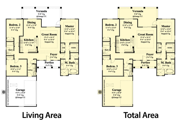 Total vs Living Area