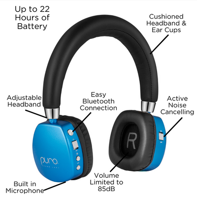 PuroQuiet On-Ear Active Noise Cancelling Headphones
