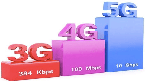 4G vs 5G mmWave Technology