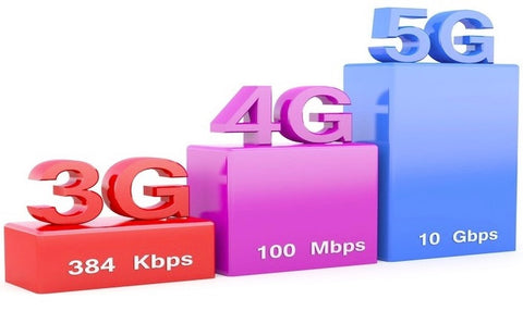 5G network phones and capabilities: Everything you need to know now!
