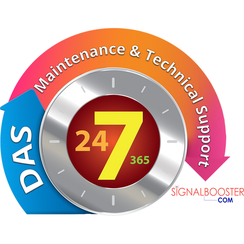 DAS Maintenance Service & Technical Support 24/7/365