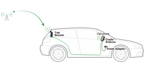 From CES 2018: Signal Booster for Vehicles without Exterior Antenna