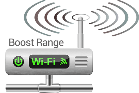Long Range WiFi Signal Receiver + Antenna + Router Kit