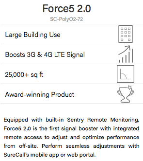 Review of SureCall Force 5 2.0 3G 4G LTE Complete Signal Booster Kit