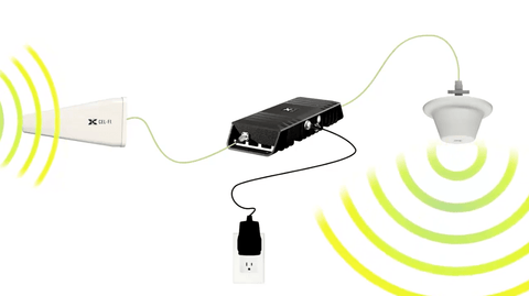 What is Cell Phone Signal Booster Soft Installation?