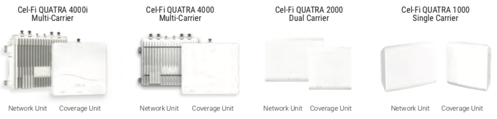 CelFi Quatra Products