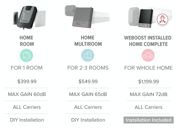 Differences between weBoost Home Complete vs Home Room and Home MultiRoom