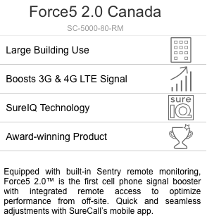 Force5 2.0 Canada SC-5000-80-RM