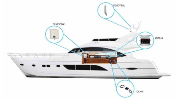 How does SmoothTalker Mariner X6 65dB Wireless Marine Cellular Booster work?