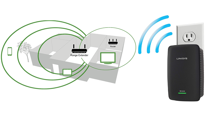 How to use a WiFi Signal Booster?