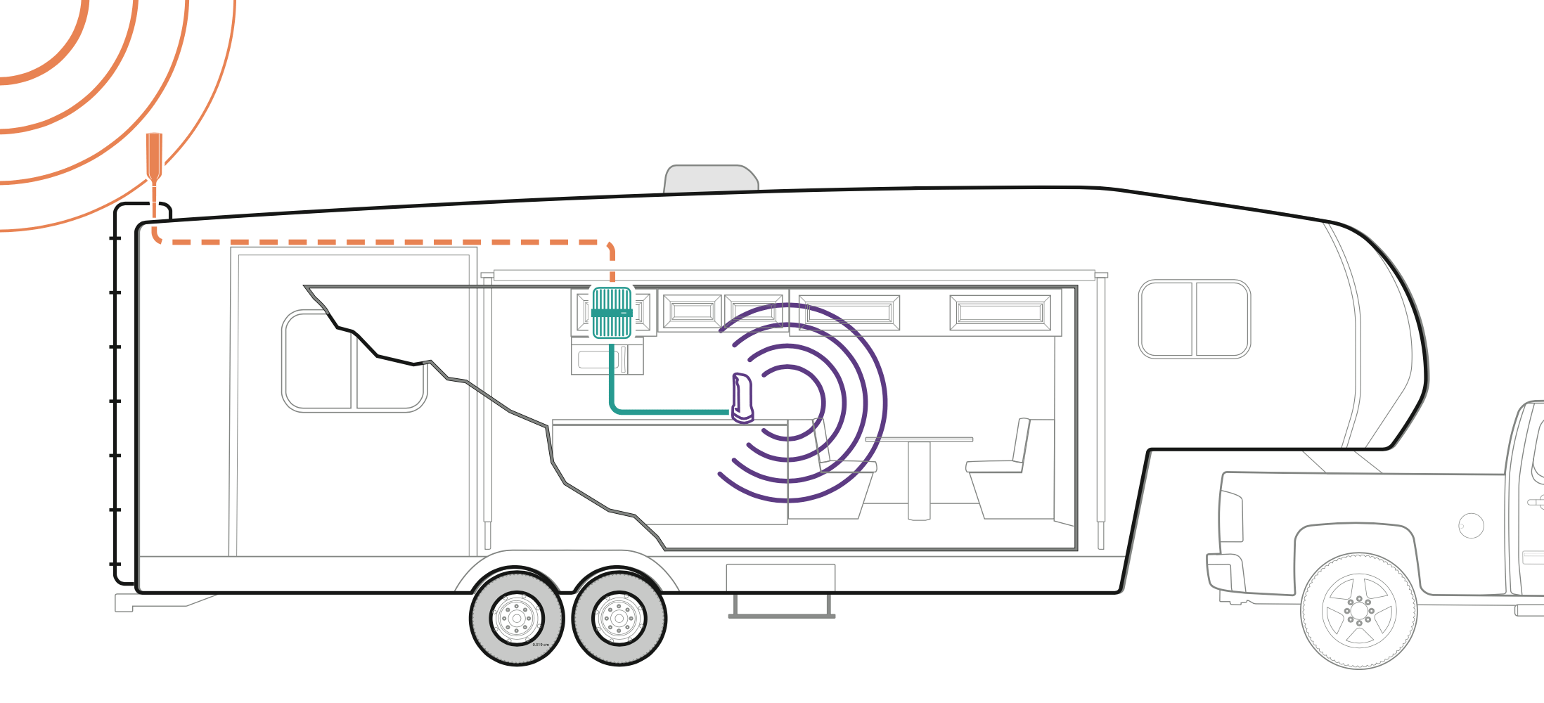 How weBoost Drive Reach RV with Desktop Antenna Works