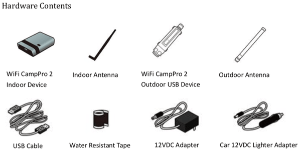 Long Range Wi-Fi Repeater Kit WiFi Camp Pro 2 Contents