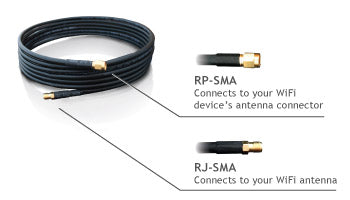 RP-SMA RJ-SMA Connectors on Cable