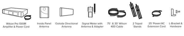 Signal Booster Demo Kit Contents