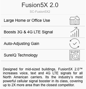 SureCall Fusion5X 2.0 Signal Booster Highlights