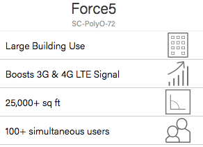 Sure Call Force 5 Cell Phone Signal Booster