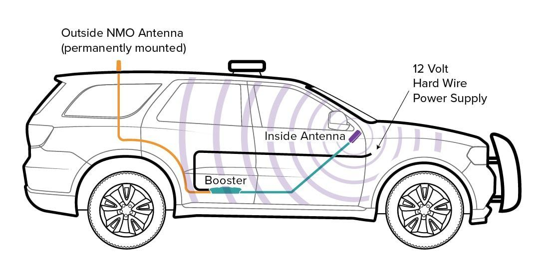 weBoost Drive 4G-X Fleet 470221 Installation Diagram