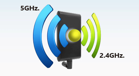 Wi-Fi Dual Band 2.4 GHz plus 5 GHz Antenna