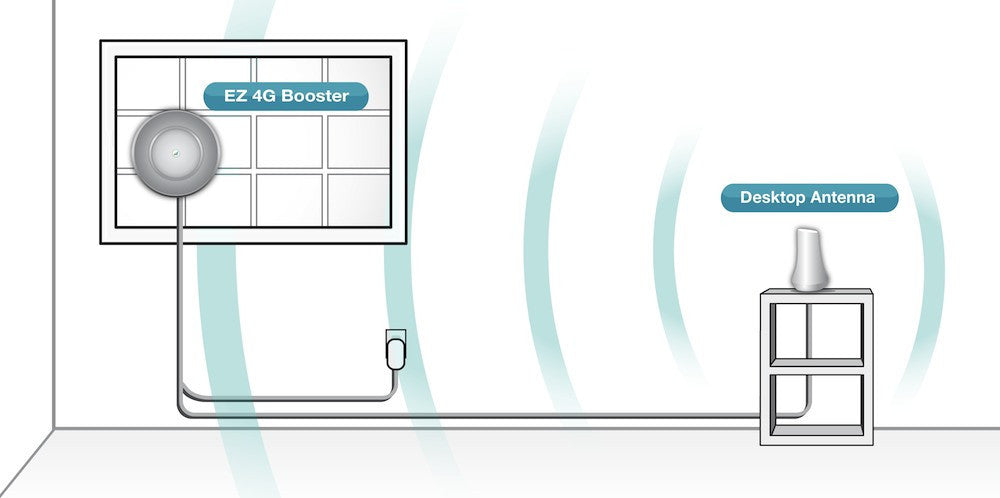 Booster jammer antana | signal booster for home