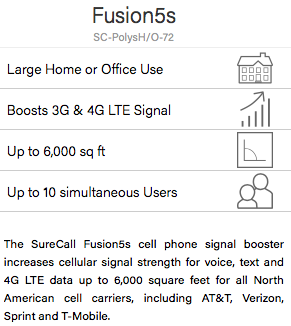 Surecall fusion5s yagi panel 4g w signal meter 6000 ft for 6000 sq ft to meters