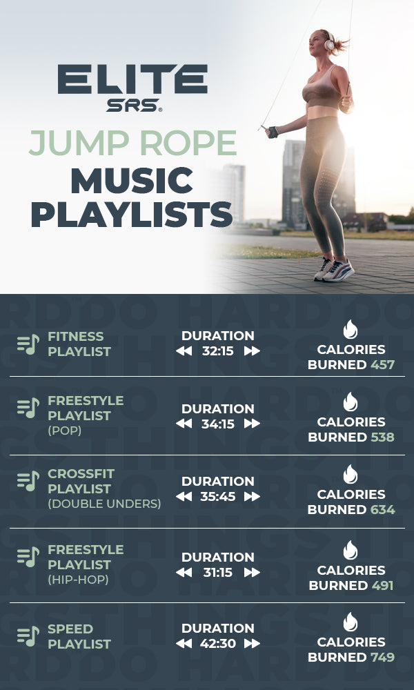 Best Music to Jump Rope To Infographic