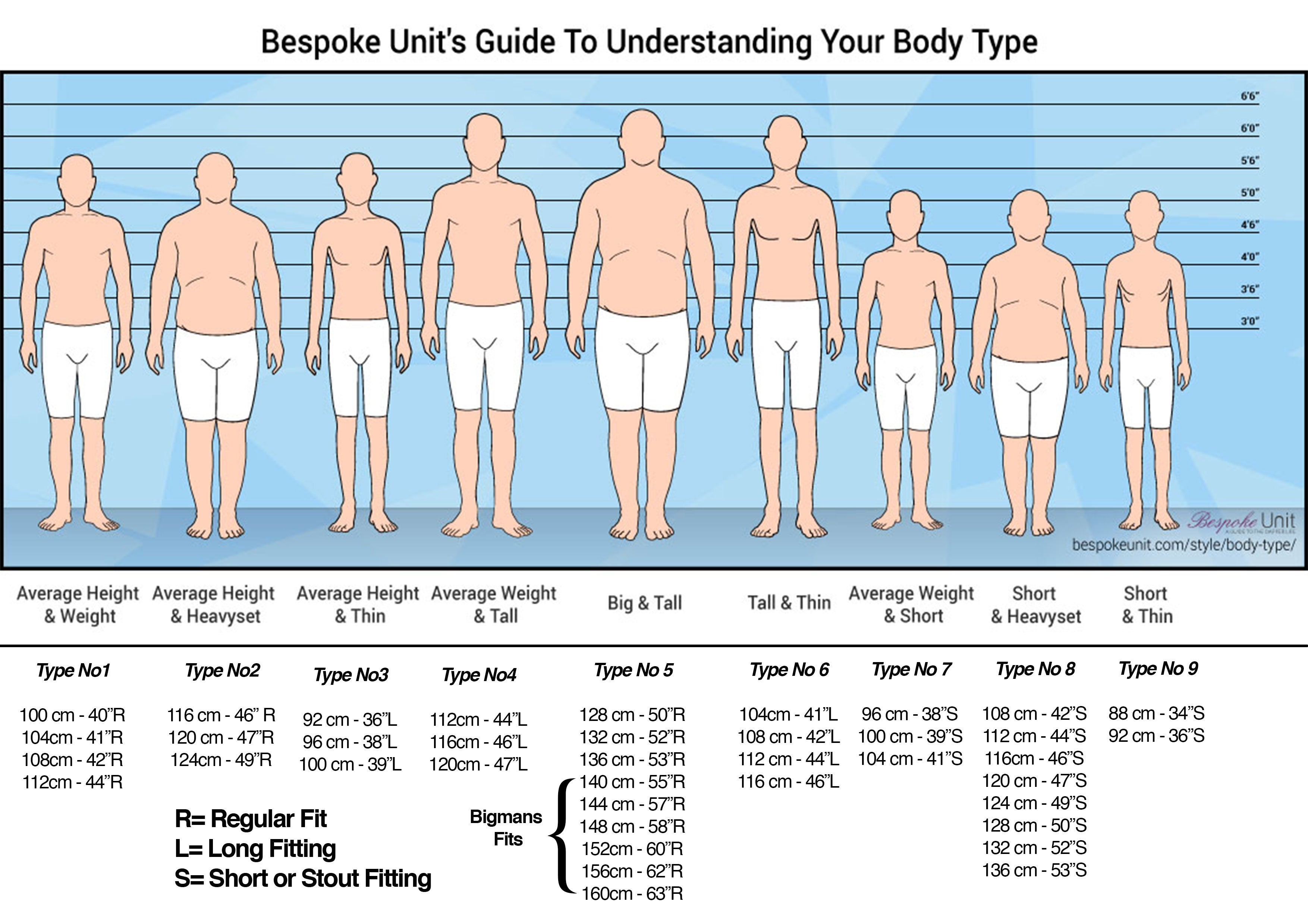 Body Type for selecting your correct Suit Fitting from Harry's for Menswear