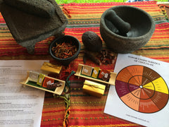 Classes & Events - Cacao Santa Fe: The Art of Chocolate