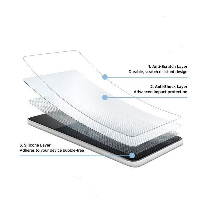 Eiger Screen Protection Eiger Tri Flex High-Impact Film Screen Protector (2 Pack) for Xiaomi Mi A1 (EU) in Clear