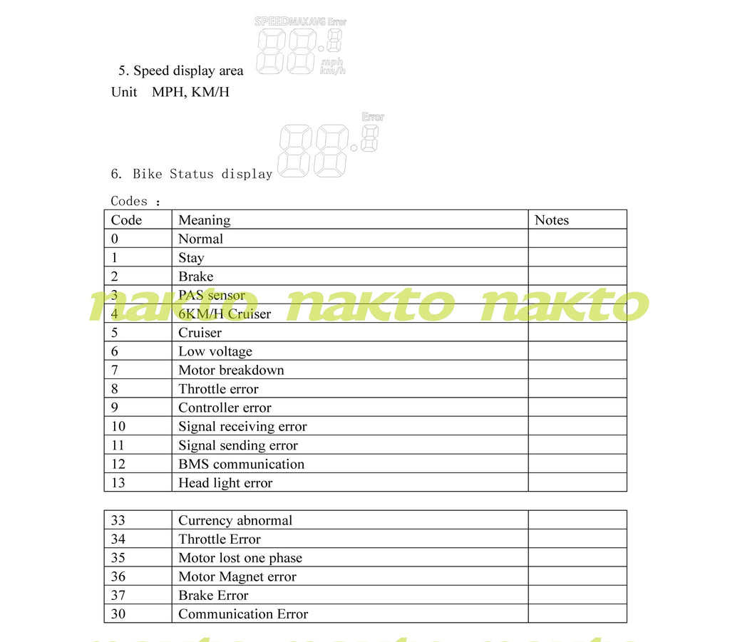 nakto ebike LCD display Control Panel Instruction