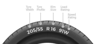 Check your tyre size