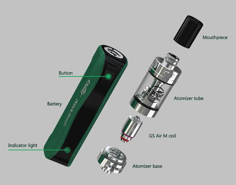 Eleaf Amnis Complete Retail Box Kit Parts Diagram