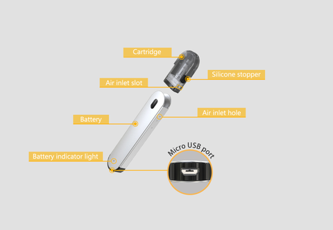 eleaf elven refillable pod system parts diagram
