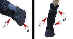 Features of Voyagers K9 Apparel Dog Booties