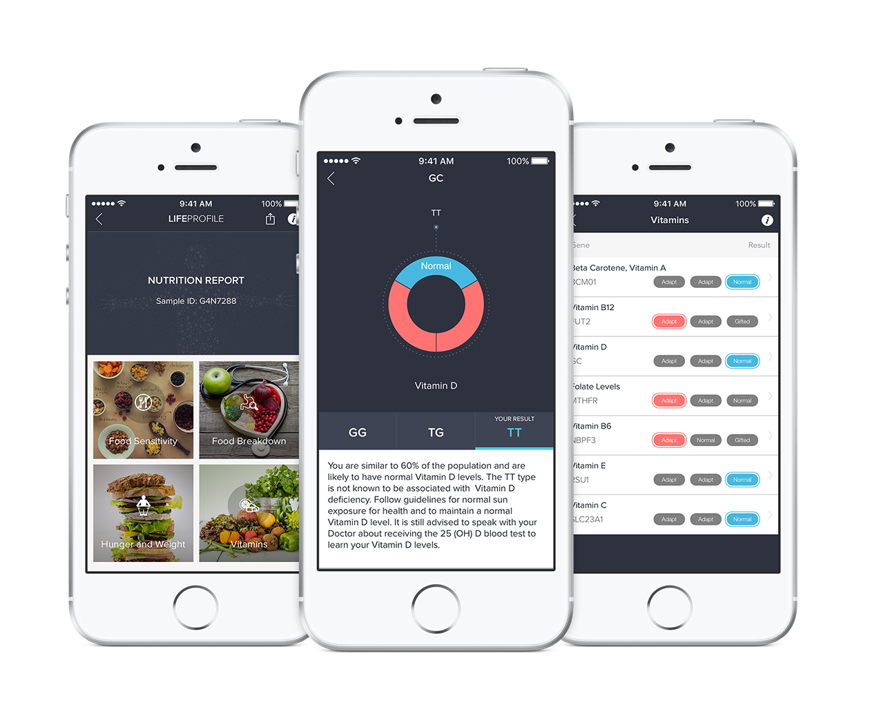Nutrition DNA Test Results on Mobile App