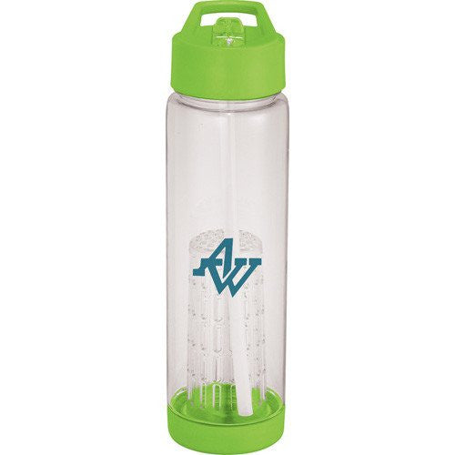 Why Custom Sports Bottles Make Great Promotional Products