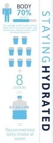 Staying-hydrated-infographic