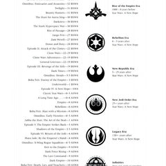 Vinteja charts of - Star Wars Graphic Novel Timeline - A3 Poster Print