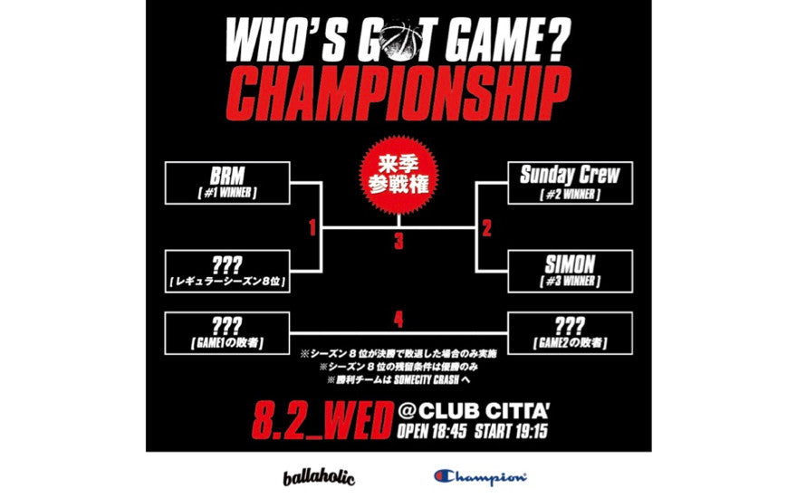 2017年8月2日 STREETBALL LEAGUE SOMECITY 2017-2018 TOKYO WHO'S GOT GAME? CHAMPIONSHIP
