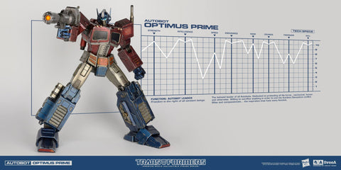 ThreeA - Transformers - Optimus Prime (Classic Edition Premium Scale) - Marvelous Toys - 2