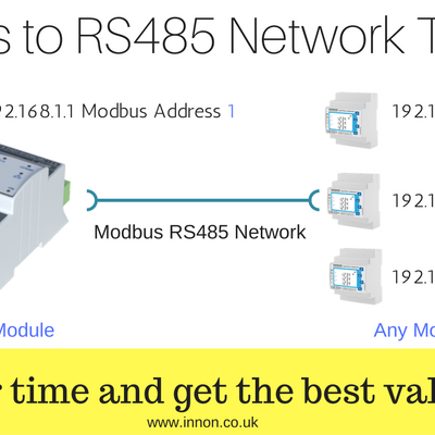 How to create cost effective BMS IP networks in half the time