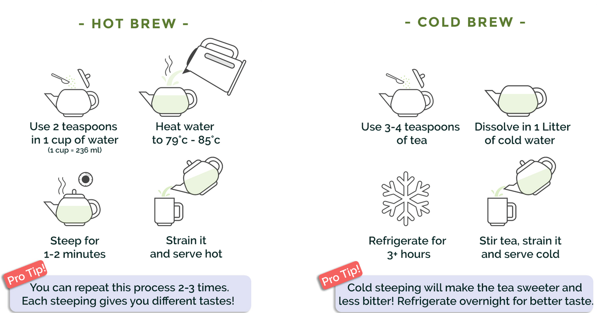 How to brew your Japanese green tea
