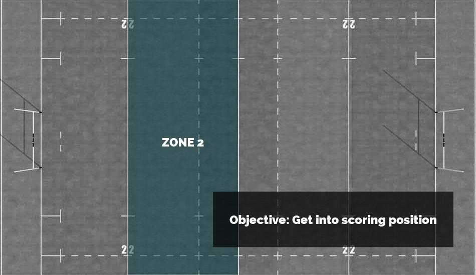 coaching zone 2 in rugby